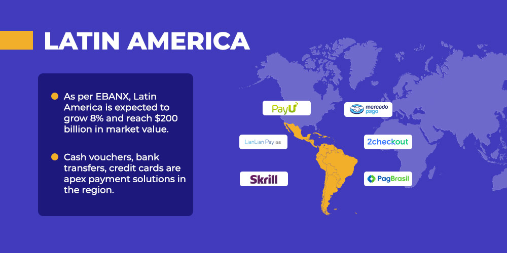 third party payment providers in Latin america