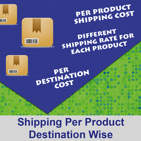 Shipping Per Product Destination Wise