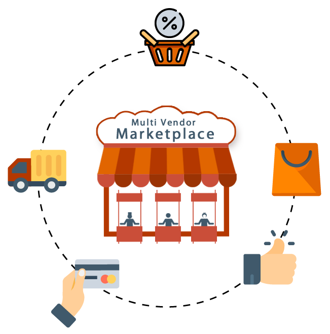 Marketplace Platform