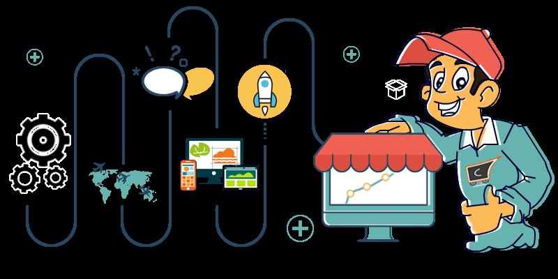 Why CedCommerce Multi-Vendor Marketplace for Magento 2